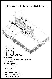 slide gate operator install